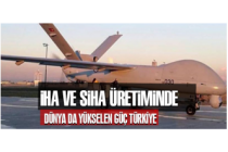 İHA ve SİHA üretiminde Dünyada Yükselen Bir Güç: Türkiye