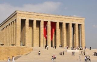 Ankara'daki Tarihi Mekanlar ve Anıtlar