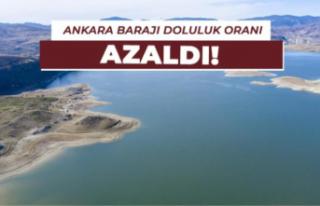 Ankara Barajlarında Oluşan Doluluk Oranı Geçen...