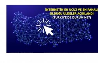 İnternetin En Ucuz ve En Pahalı Olduğu Ülkeler...