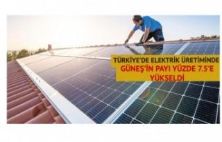 Türkiye'de elektrik üretiminde Güneş'e...