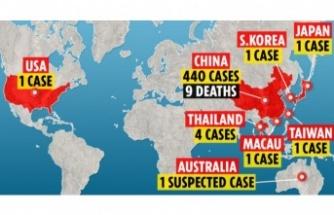 Corona Virüsü Nedeniyle Avrupa'da İlk Ölüm Gerçekleşti