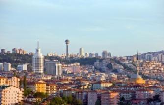 Ankara Neyi İle Meşhur?